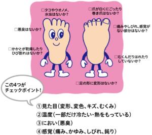糖尿病による足の切断を回避するためのチェック-イメージ