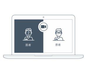 オンライン治療サービス-クリニクス-イメージ